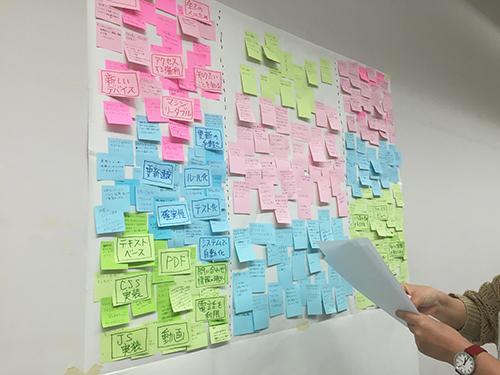 セッションで集まった付箋の写真